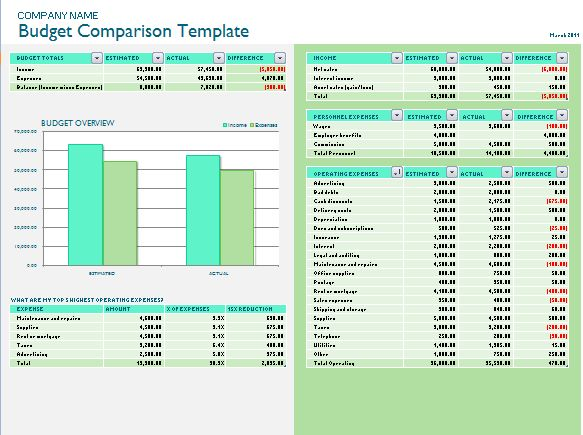 Budget Comparison Template | Comparison Templates