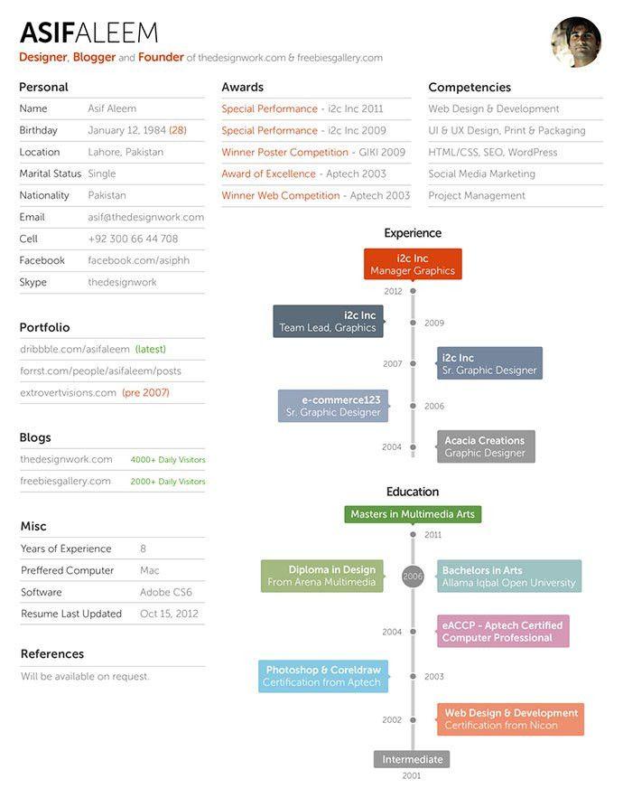Vfx Resume Samples | haadyaooverbayresort.com