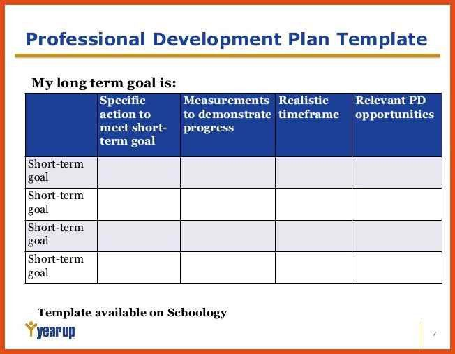 development plan template | moa format