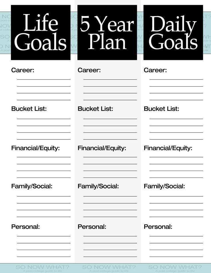 Best 10+ Life plan template ideas on Pinterest | Budget planner ...