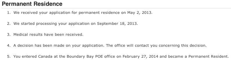 My PNP PR Application Timeline | Simple Vancouver