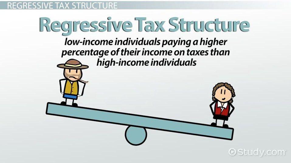 Tax Structures: Types & Concept - Video & Lesson Transcript ...