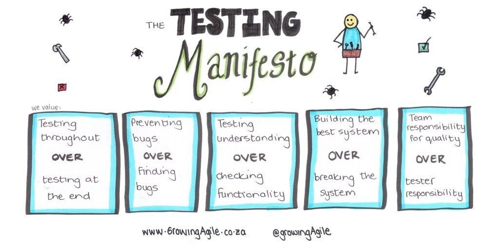 manual testing - What should Testers do if they are not able to ...