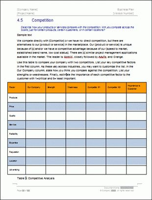 Business Plan Template | Instant Download | MS Word format