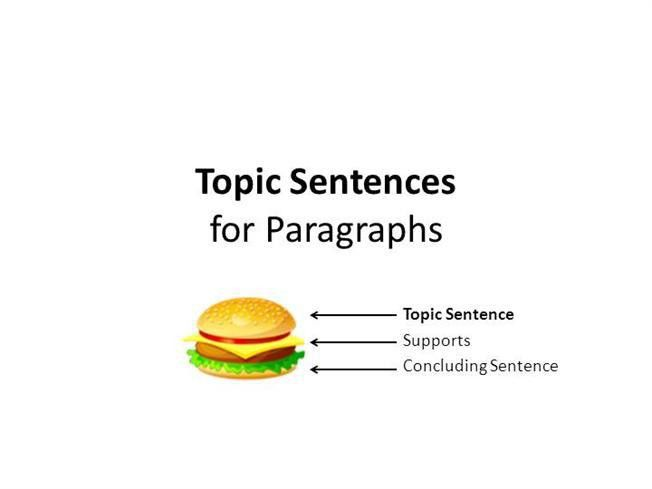 The Topic -Topic Sentence-Main Idea |authorSTREAM
