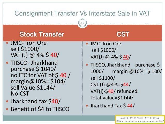 Travail 4m General Sale Tax (GST) 2 Goods & Service Tax (GST) in Indi…