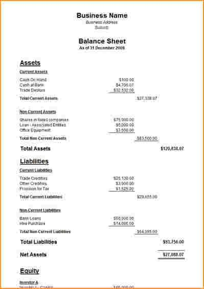 Balance Sheet Example.Basic Balance Sheet Example.jpg ...