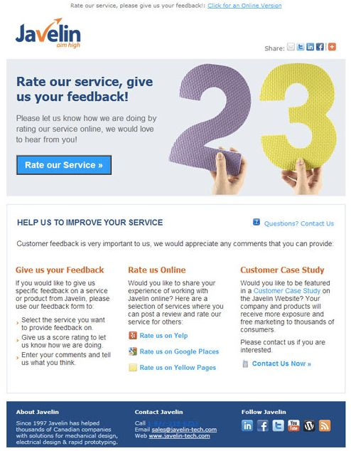 7 Examples of Successful Email Templates: A Case Study ...