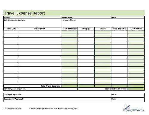 Travel Expense Report Form | Free travel, Blank form and Grant writing
