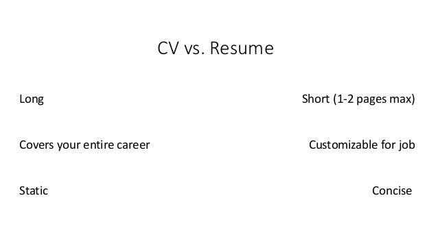 clever ideas how to write a proper resume 6 writing a good resume ...