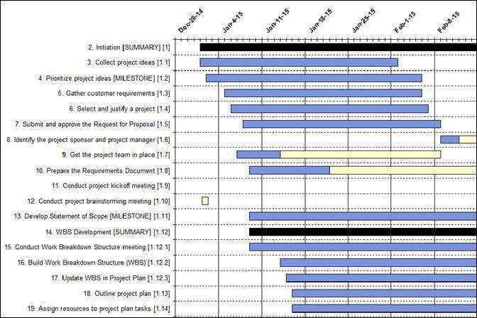 EasyProjectPlan© SCREENSHOTS | Excel Gantt Chart Template Planner ...