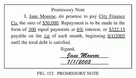 Promissory Notes to Safeguard Loans. | my idea of funny ...
