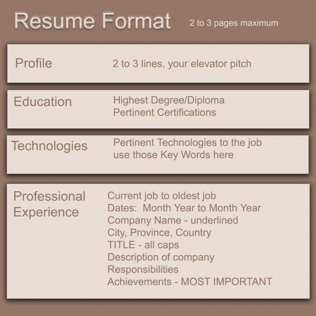 Resume : Resume Samples For Teachers With Experience Resume For ...