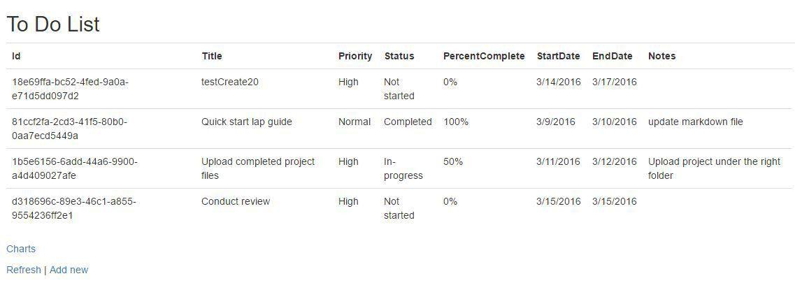 Office Dev Center - Microsoft Graph Excel REST API ASP.NET to-do ...