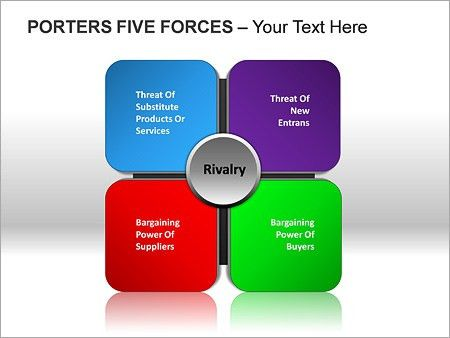 porter five forces powerpoint template 5 forces powerpoint ...