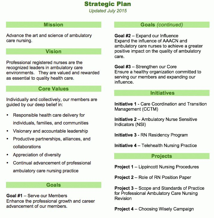 Strategic Plan | American Academy of Ambulatory Care Nursing