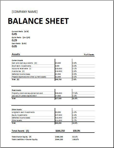 The 25+ best Balance sheet ideas on Pinterest | Accounting major ...