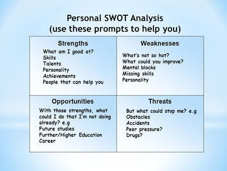 Theory on SWOT For Lesson ppt video online download