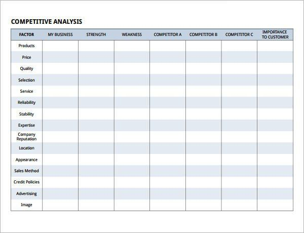 7+ Competitive Analysis Template