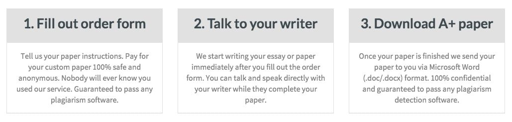 Reflective Essay Help & Examples by WriteMyPaper.net