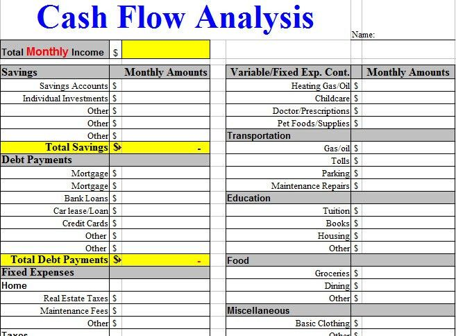 Cash flow analysis worksheet template – Senior care and Nutrition Mgt