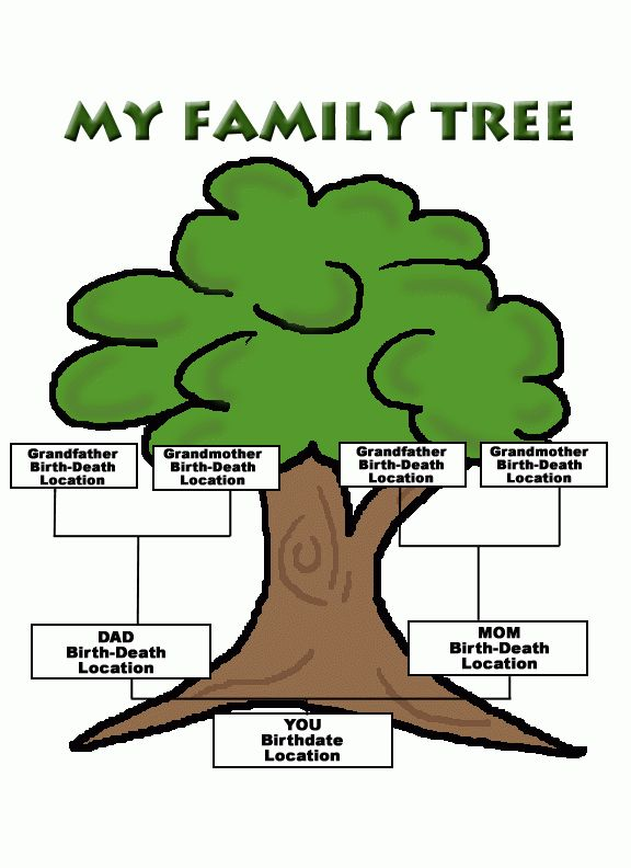 Family Tree Clipart | Clipart Panda - Free Clipart Images