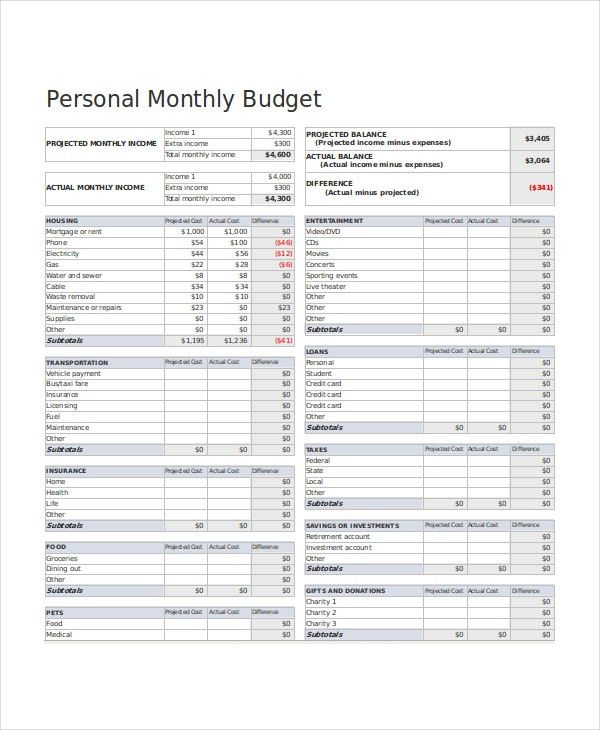 Excel Monthly Budget Template - 18+ Free Excel Document Downloads ...