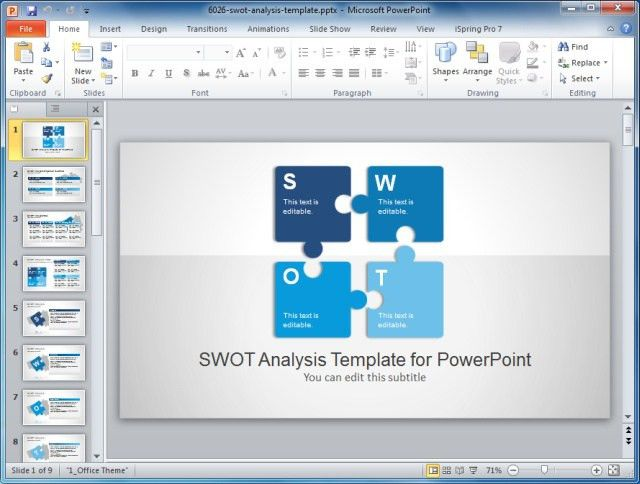How To Present SWOT Analysis in PowerPoint