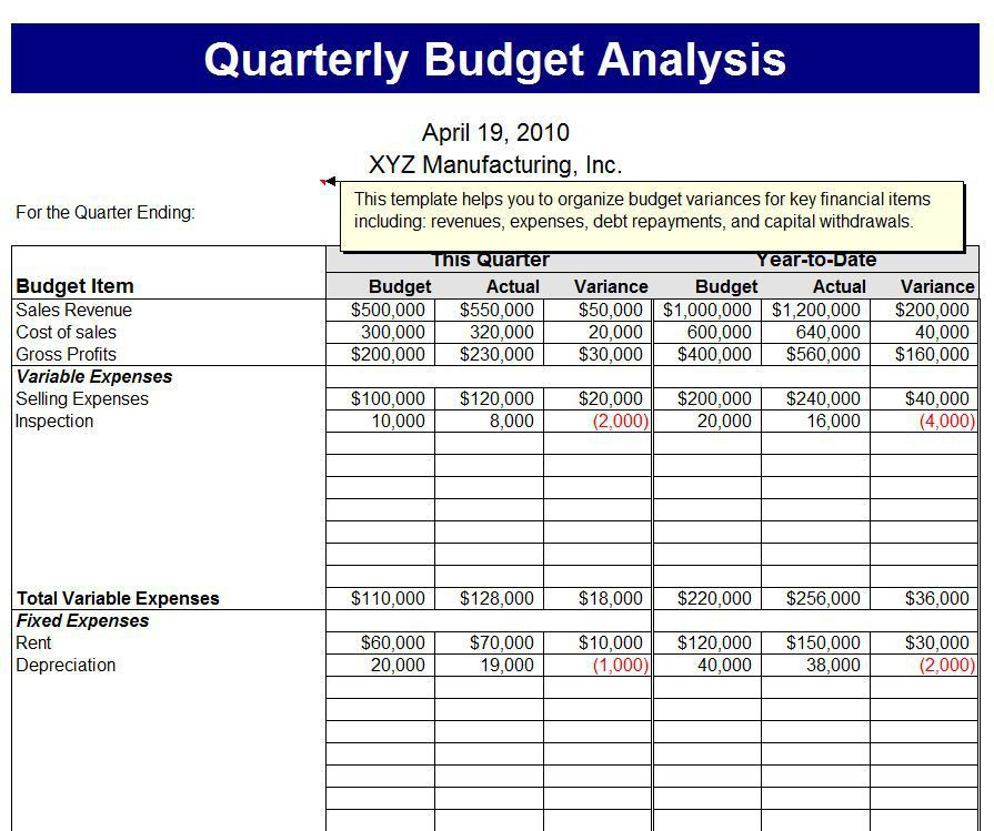 Quarterly Budget Analysis Template | Quarterly Budget Analysis