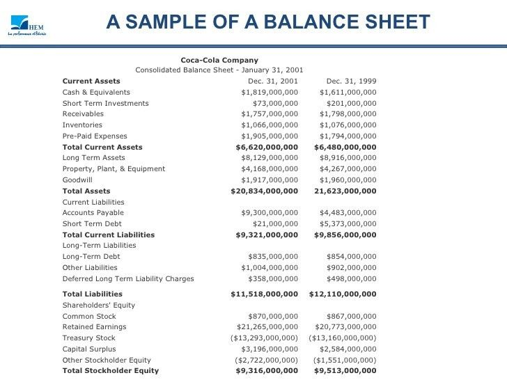 Free Printable Balance Sheet Template | Worksheet, Accounts, Assets