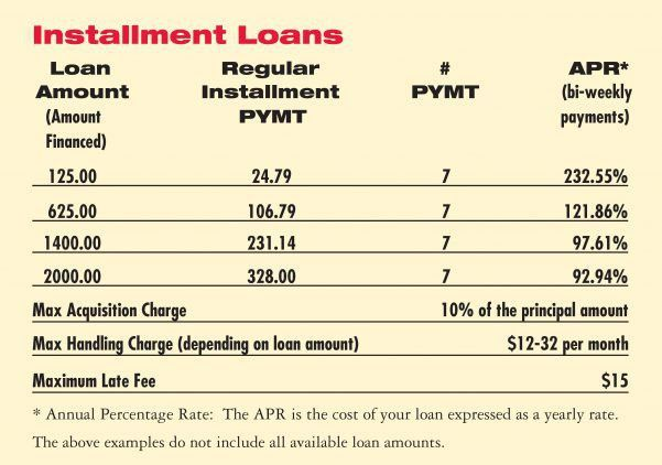Consumer Loan Security Agreement Consumer Loan Agreement Loan ...