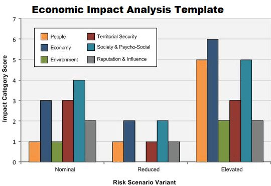 Download Economic Impact Analysis Template - Project Management ...
