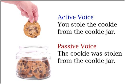 Active and Passive Voice- Learn the right usage - eAge Tutor