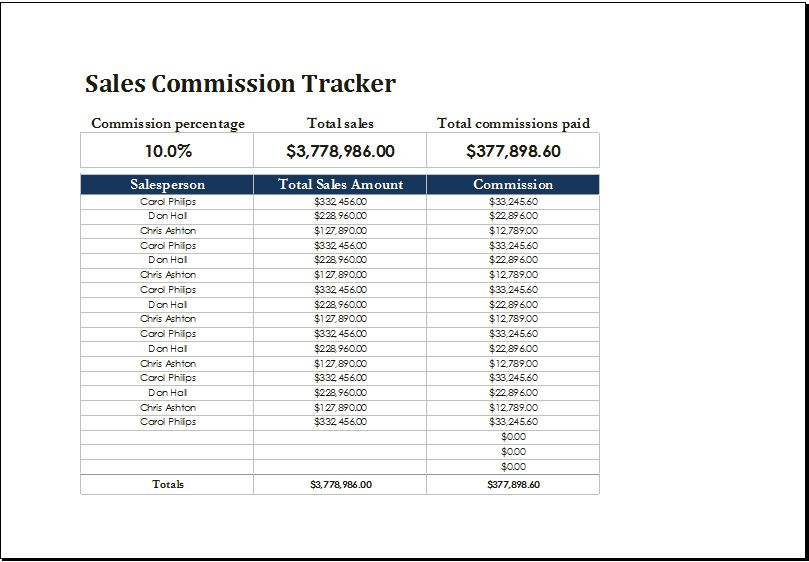 MS Excel Sales Commission Tracker Template | Excel Templates