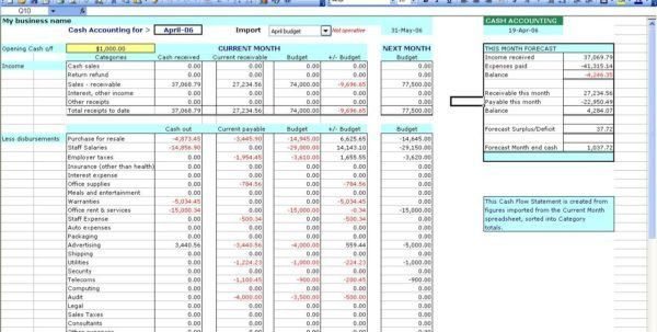 Lost And Profit Sheet Template Profit Loss Spreadsheet Template ...