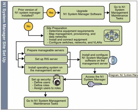Data Management Plan Template Clinical Trial Data Management ...
