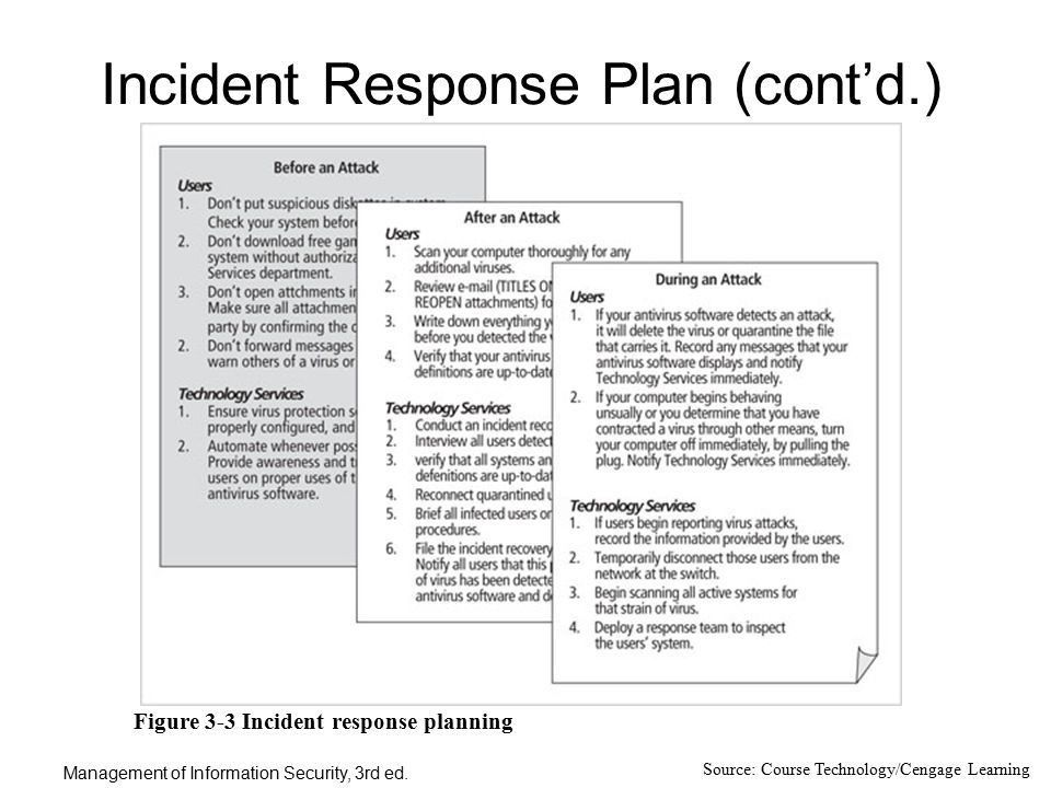 security incident response plan template. blog. small firm ...