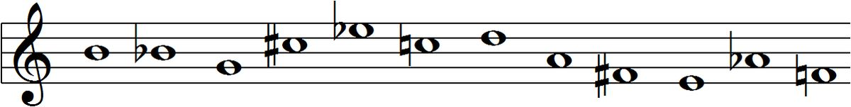File:Example tone row.png - Wikimedia Commons