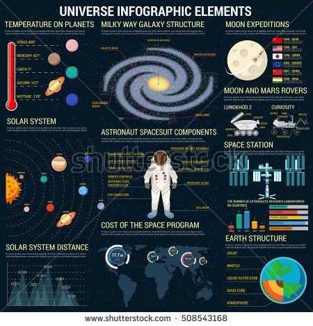 Universe Infographic Elements Template Cosmic Space Stock Vector ...