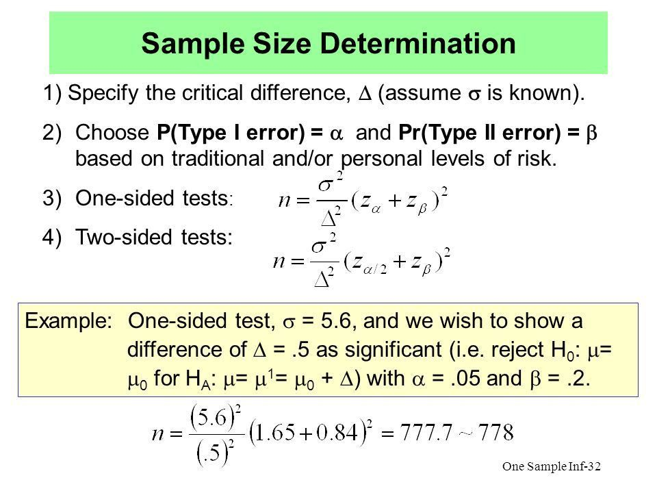 One Sample Inf-1 In statistical testing, we use deductive ...