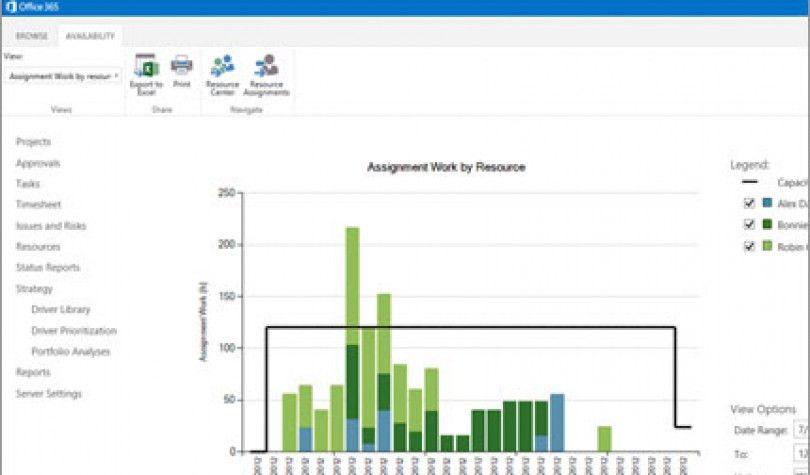 Free Gantt Chart Templates | ProjectTMA
