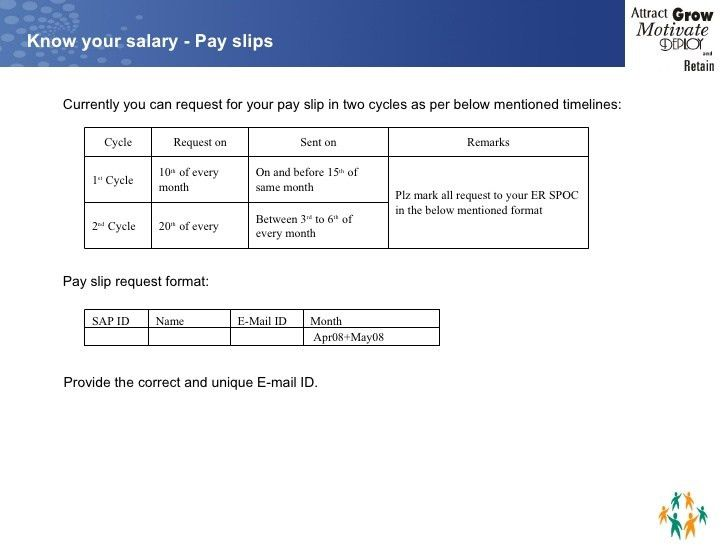 Pay Roll Management