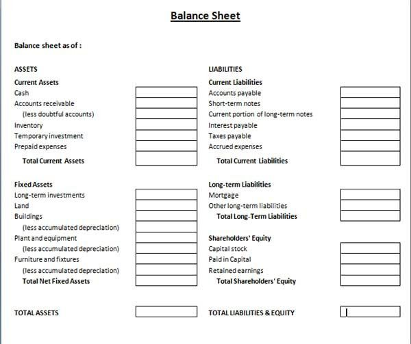 Balance Sheet Template | Templates Platform