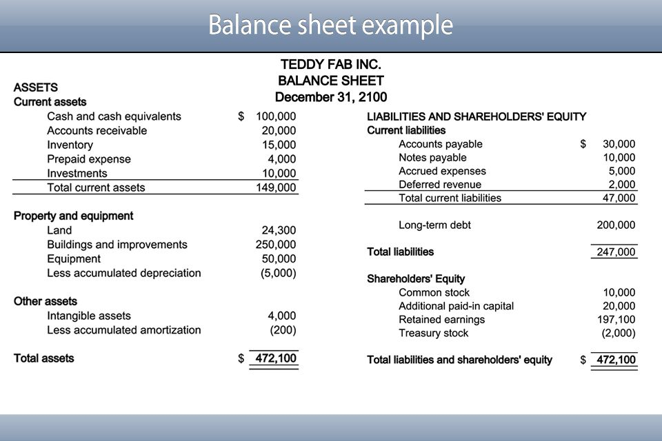 Printable Blank Simple Balance Sheet Template, Format, Layout