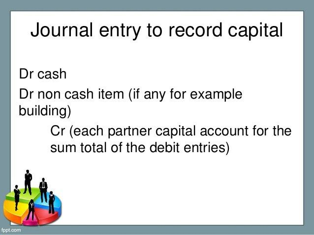 Journal entries for recording capital of partnerships