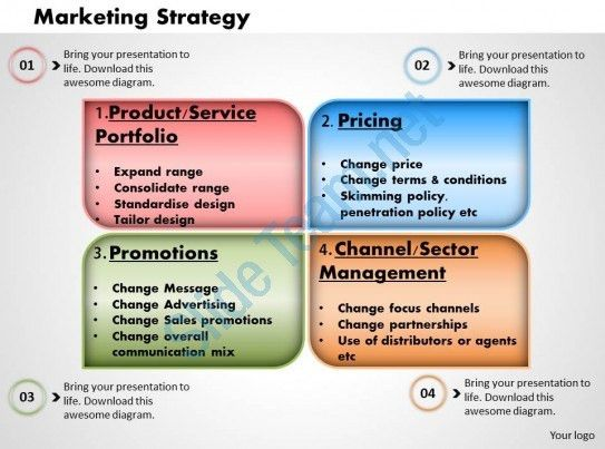 marketing strategy presentation template 10 marketing presentation ...