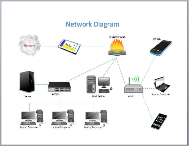 Network Diagram Template | Microsoft Word Templates