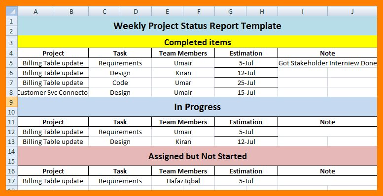 5+ employee weekly status report template excel | joblettered