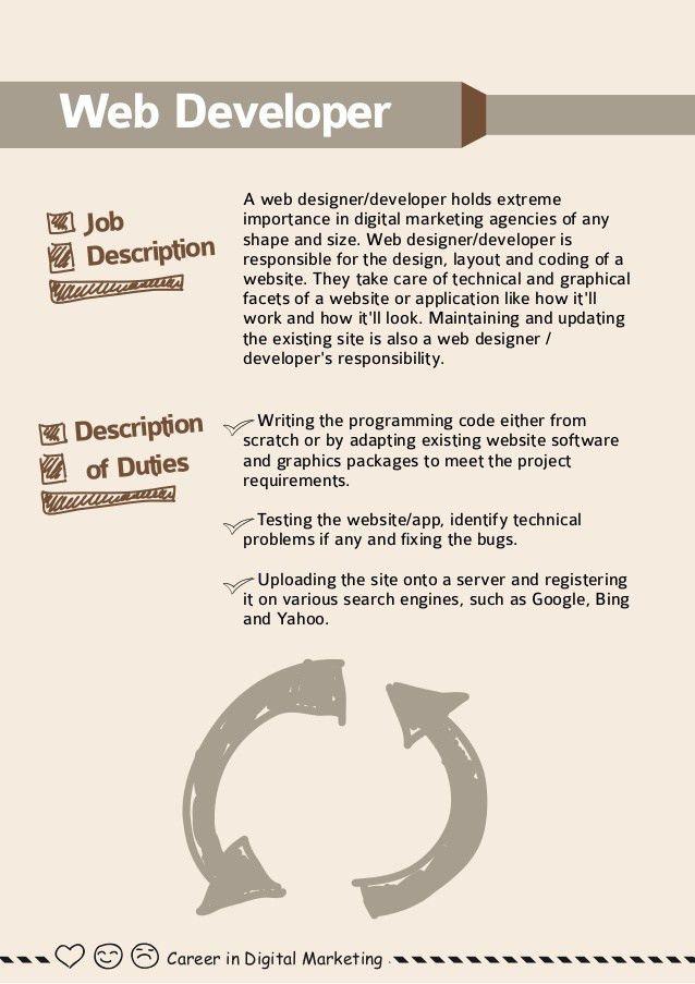 Careers in Digital Marketing Industry - Ebook