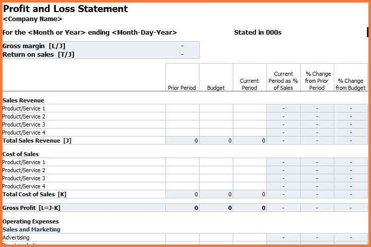 profit loss template   bio letter sample